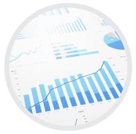 Multi-Platform Measurement/Monetization Optimization